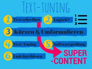 Mit Text-Tuning zum Super-Content. Diese sechs Schritte machen es möglich.